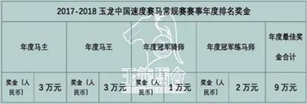 年度排名 (1)_副本.jpg